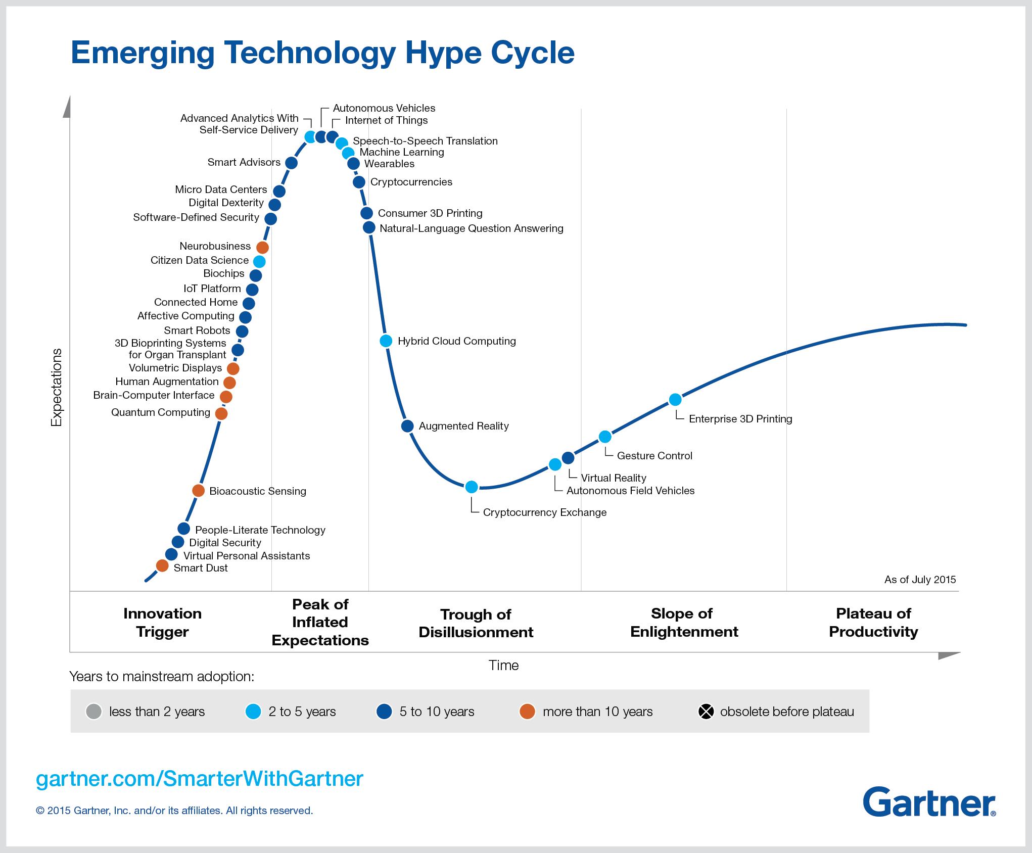 emergingtech_graphic-2